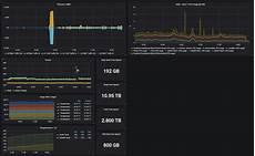 grafana database grafana dashboard using prtg as the database homelab