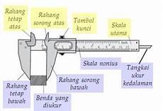 My Story And My Jangka Sorong