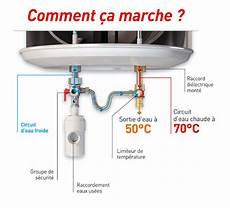 température chauffe eau comment avoir de la temperature