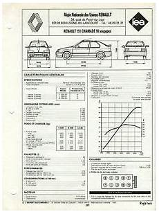 Fiche Technique Automobile Renault 19 Et Chamade 16