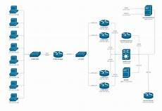 network diagram software lucidchart