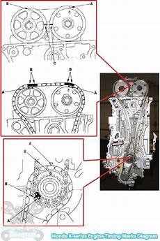 2011 acura tsx engine diagram 2007 2010 acura csx timing marks diagram 2 0l k20z3 engine