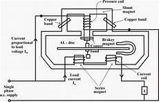 single phase energy meter all you need to know
