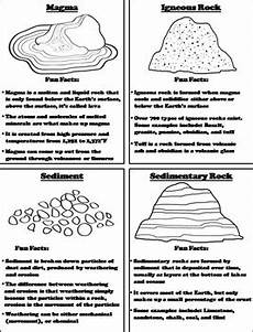 the rock cycle activity interactive notebook foldable