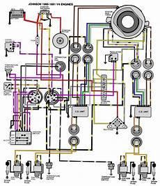 2008 evinrude wiring diagram evinrude outboard motors 70 hp diagram used outboard motors for saleused outboard motors for sale