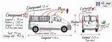 dimensions renault trafic minibus 9 places wroc awski
