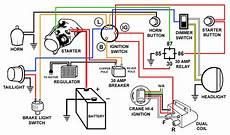 13 wire diagram for chopper harley davidson shovelhead wiring diagram motorcycle wiring electrical wiring diagram