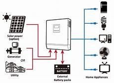 solar hybrid inverter ups working install setup power saving paktron