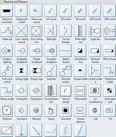 uk lighting plan symbols search semboller elektrik