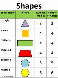 Geometry Grade 2 Anchor Charts Classwork Homework
