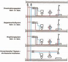 wasserleitung durchmesser einfamilienhaus trinkwasserinstallationen und heizk 246 rperanbindungen