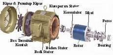 Www Elektronika Kelistrikan Pengertian Motor