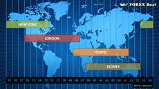 Forex Time Zone World | forex market hours free world map showing timezone
