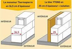 Ytong Une Longueur D Avance Sur La Rt 2012