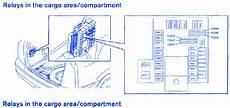 98 volvo s70 fuse diagram volvo s70 in the cargo area fuse box block circuit breaker diagram carfusebox