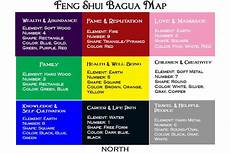 feng shui bagua sectors architecture ideas
