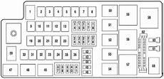 2005 mercury montego fuse box diagram mercury montego 2005 2007 fuse diagram fusecheck