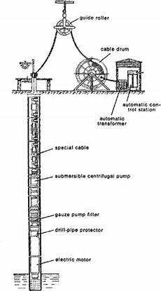 deep well submersible pump installation diagram food ideas