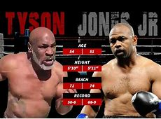 mike tyson vs roy jones jr live