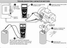 by sanford neon tool jig gadget plus electric motor ac capacitor electrical engineering