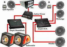 otomotipsntricks tips trik optimalisasi sound system bawaan asli mobil part 2