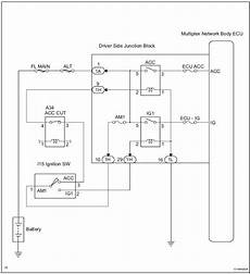 small engine service manuals 2002 toyota sienna security system 2007 toyota sienna ignition coil diagram hanenhuusholli