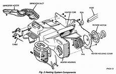 i a 95 jeep wrangler with the heater fan and radio not