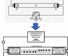 32 Watt Electronic Ballast Wiring Diagram by Wiring A Fluorescent Light Fixture Simple Fluorescent