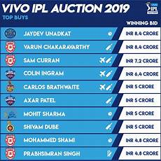 ipl points table ipl 2019 match schedule pdf time table fixtures 2019
