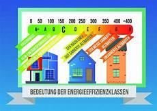 Geb 228 Ude Energieeffizienzklassen Einfach Erkl 228 Rt