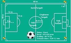 Ukuran Lapangan Sepakbola Beserta Gambar Dan Detailnya