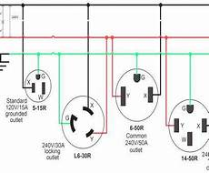 new electrical wire colours simple rj11 telephone wiring diagram australia save phone line