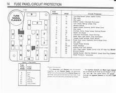 1978 f150 light wiring diagram 1978 ford f 150 fuse box diagram fuse box and wiring diagram