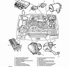 for a 2004 freelander engine diagram 2000 disco ii starting idling problems page 2 land rover forums land rover