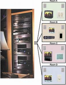 home audio systems smarthome