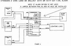 adding lighting control to emergency circuits federated