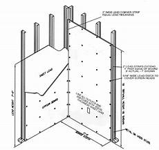 guidelines for fixing different materials about gypsum board used in ceiling walls
