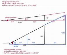 trigonometrie steigung und steigungswinkel bei