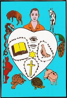 Gambar Hati Manusia Hati Manusia Menurut Kodratnya