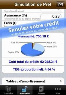 T 233 L 233 Charger Simule Mon Pr 234 T Calcul De Cr 233 Dit Immobilier