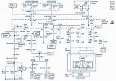 1999 Chevrolet Chevy Tahoe Wiring Diagram Auto Wiring