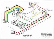 91 club car wiring diagram 91 v glide pedal speed wiring help