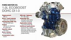 ford ecoboost motor probleme ford will produce the 1 0 ecoboost engine in brazil motorchase
