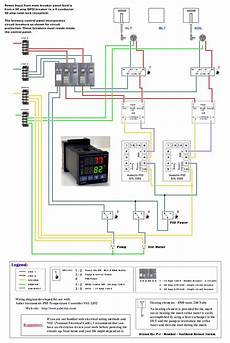 240v pid wiring diagram auberin pid to pannel wiring for eherms home brewery home brewing craft brewing