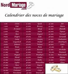 Wedding Planner Organisateur De Mariage Wiki