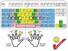 Kinder Malvorlagen Buchstaben Tastatur Tastatur Drupal