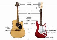 learning to play the guitar how to play guitar an easy beginner s guide musician tuts