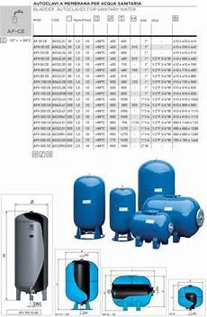 vaso di espansione 100 litri prezzo vaso membrana 100 lt autoclave afv 100 ce