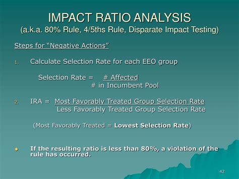 Impact Ratio
