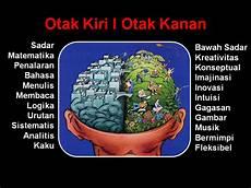 Lovely Ima Niez Perbedaan Orang Menggunakan Otak Kanan